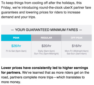 Uber Guaranteed Minimums Los Angeles Orange County