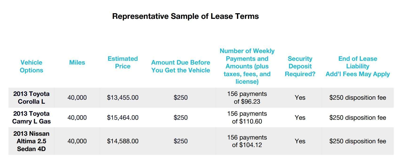 Uber-Leasing-Terms-Sample