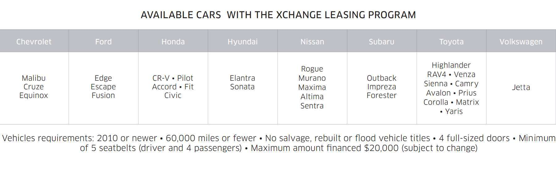 Uber Lease Car >> Uber Xchange Leasing Program A Game Changer