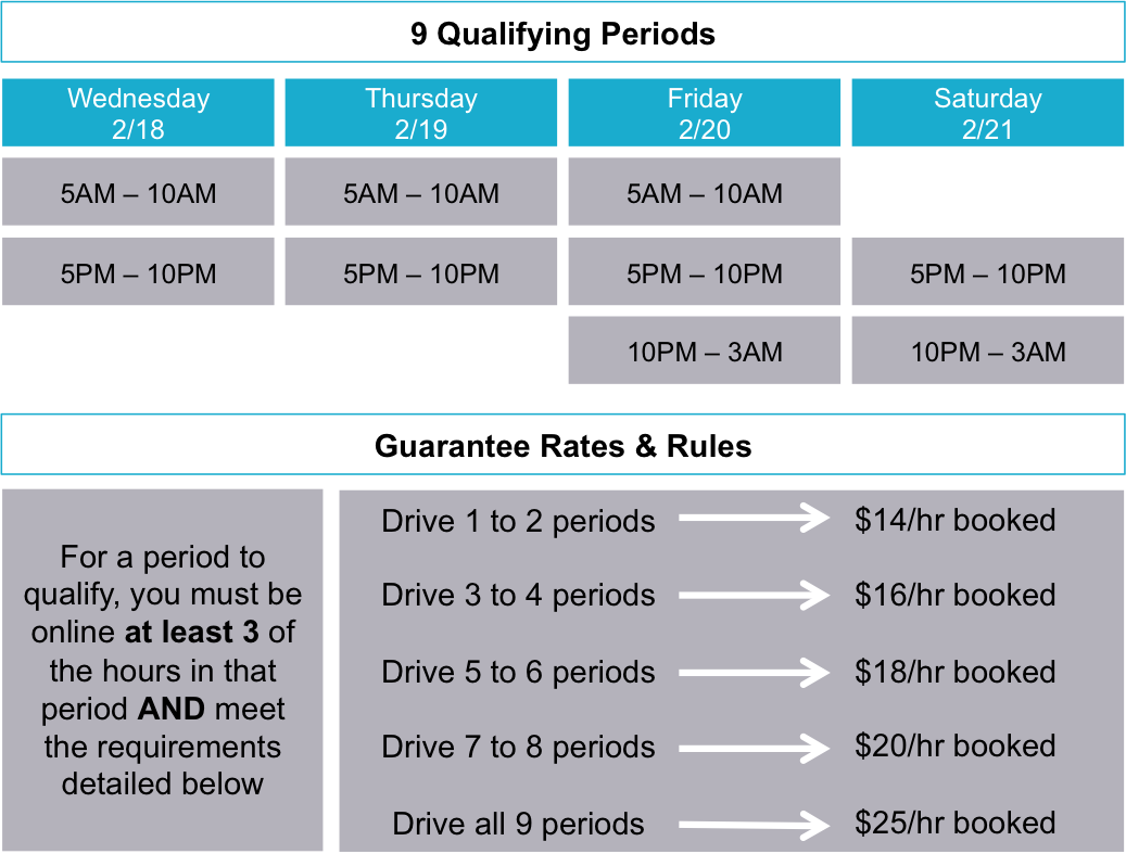 Uncategorized how do uber guaranteed rates work how does it work - Should We Send This To Shannon Liss Riordan