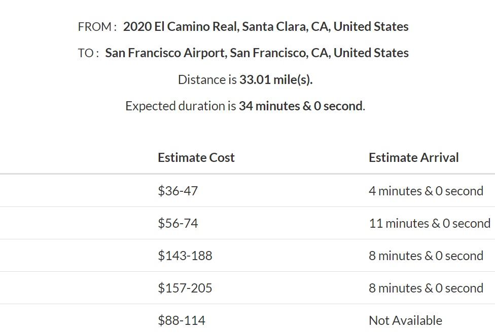 Uber Price Quote >> Uber Fare Estimator Know Your Fare Beforehand
