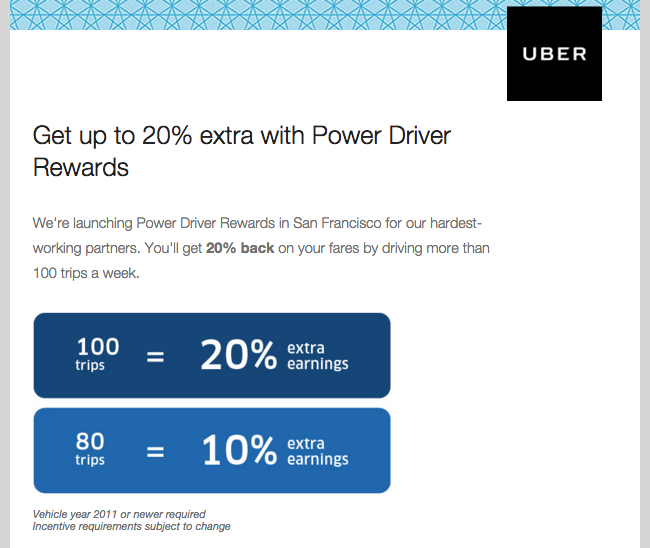 Uber Power Driver Rewards