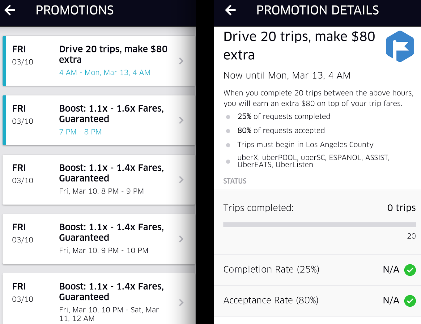 Uber Has Gotten Better At Handling These Incentives Over The Years But We Still Receive A Ton Of Driver Complaints Since Offers Can Be Complicated
