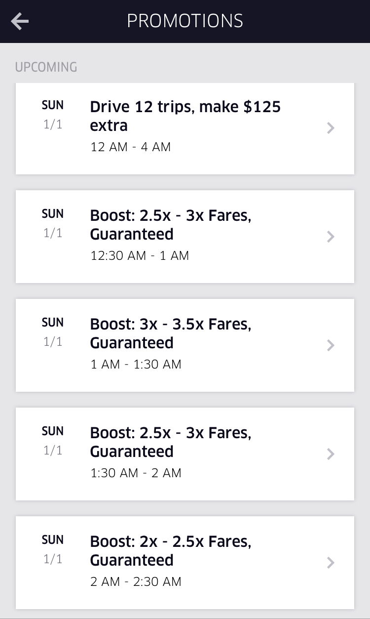 Uncategorized how do uber guaranteed rates work how does it work - Ubereats Trips Work Great With Quest For A Number Of Reasons While The Distance And Time Of An Uber Passenger Ride Can