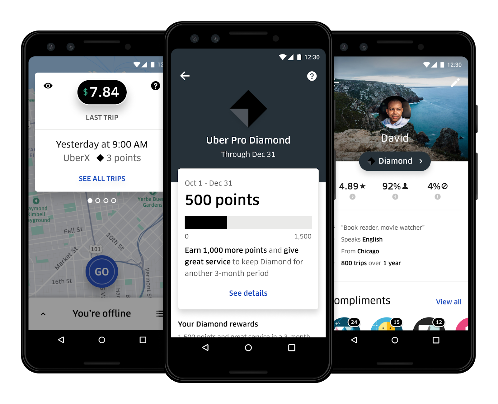 image of status updates for Uber Pro