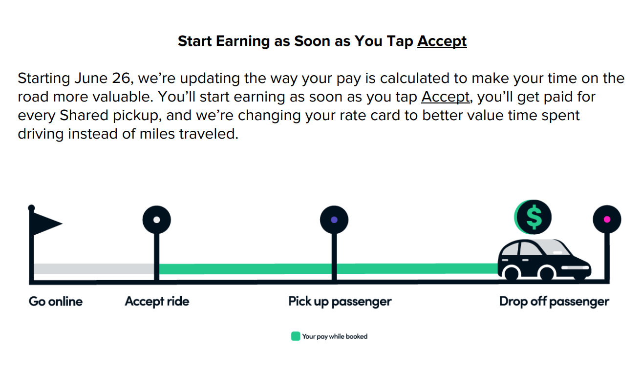 lyft new driver pay structure