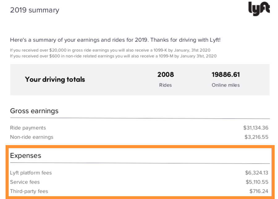 Lyft Tax Summary