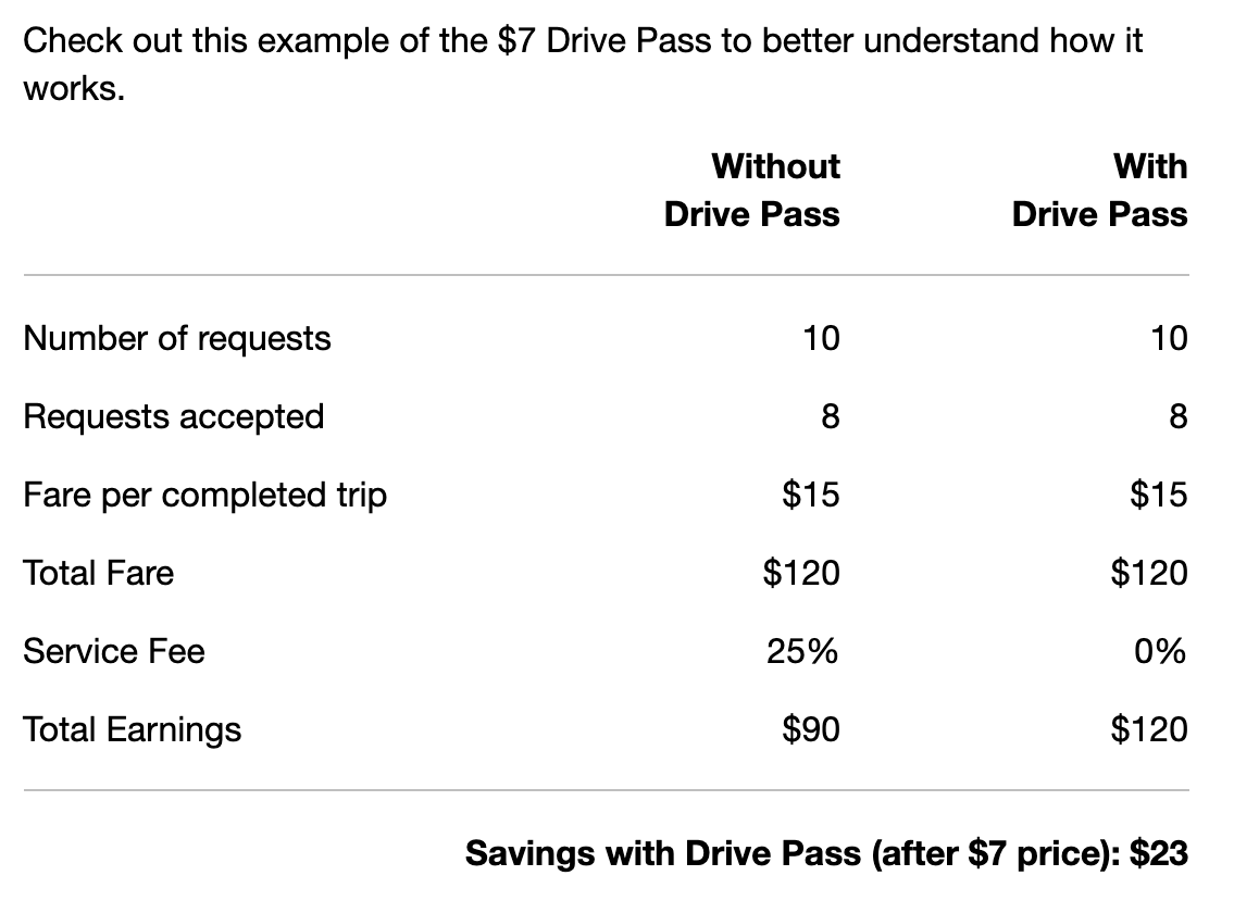 uber drive pass example